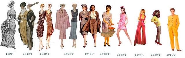 Women's Fashion Styles from the 1900s-1990s